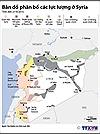 Bản đồ phân bố các lực lượng ở Syria