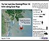 Đồ họa vụ tàu Hoàng Phúc 18 chìm trên sông Soài Rạp