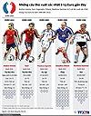 Những cầu thủ xuất sắc nhất 5 kỳ Euro gần đây