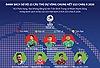 Danh sách sơ bộ 23 cầu thủ U23 Việt Nam dự chung kết U23 châu Á 2020