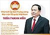 Đồng chí Trần Thanh Mẫn tái cử giữ chức Chủ tịch Ủy ban Trung ương MTTQ Việt Nam