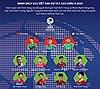 Danh sách U23 Việt Nam dự Vòng chung kết U23 châu Á
