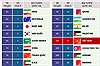 Xếp hạng FIFA các đội bóng dự ASIAN Cup 2019