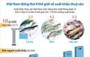 Việt Nam xếp thứ 4 thế giới về xuất khẩu thủy sản