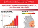Hàn Quốc trở thành nước có số ca mắc COVID-19 cao nhất ngoài Trung Quốc