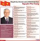 Những mốc chính trong quá trình công tác của Tổng Bí thư, Chủ tịch nước Nguyễn Phú Trọng