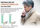 Việt Nam tiến tới chấm dứt bệnh lao vào năm 2030