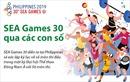 SEA Games 30 qua các con số
