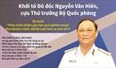 Khởi tố Đô đốc Nguyễn Văn Hiến