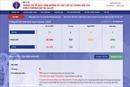 Bộ Y tế ra mắt hai kênh thông tin về dịch bệnh virus Corona