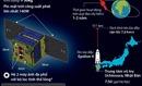 Vệ tinh Micro Dragon của Việt Nam sẽ được phóng vào 17/1/2019