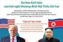 Dự báo kịch bản Hội nghị thượng đỉnh Mỹ-Triều lần hai