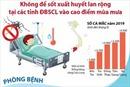 Không để sốt xuất huyết lan rộng tại các tỉnh ĐBSCL vào cao điểm mùa mưa