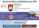 Ngày 16/12, xét xử sơ thẩm vụ Mobifone mua AVG