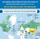 Diễn biến dịch COVID-19 tính đến ngày 23/2