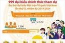 999 đại biểu chính thức tham dự Đại hội đại biểu Mặt trận Tổ quốc Việt Nam