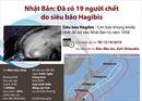 Siêu bão Hagibis hoành hành, 19 người tử vong tại Nhật Bản