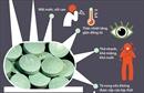 Nguy hiểm tính mạng khi sử dụng ma túy tổng hợp liều cao