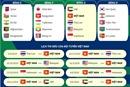 Lịch thi đấu vòng loại thứ 2 World Cup 2022 khu vực châu Á của đội tuyển Việt Nam