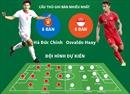 Dự kiến đội hình xuất phát trận chung kết U22 Việt Nam - U22 Indonesia