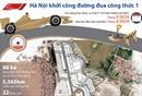 Hà Nội khởi công đường đua Công thức 1