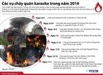 Các vụ cháy quán karaoke trong năm 2016