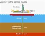 Lần đầu tiên con người có thể chạm tới lớp phủ địa chất của Trái đất
