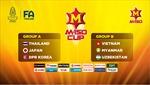 Các trận đấu của đội tuyển Việt Nam tại M-150 CUP được phát sóng trực tiếp trên K+