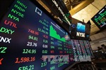 Sự khởi đầu lạc quan của thị trường chứng khoán Mỹ