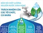 Ai có trách nhiệm bảo vệ chất lượng nguồn nước sinh hoạt?