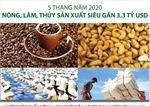 Nông, lâm, thủy sản xuất siêu gần 3,3 tỷ USD từ đầu năm