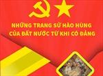 Những trang sử hào hùng của đất nước từ khi có Đảng