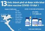 13 tỉnh, thành phố sẽ được triển khai tiêm vaccine COVID-19 đợt 1
