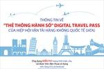 Thông tin về 'Thẻ thông hành số'Digital Travel Pass của IATA