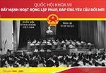 Quốc hội khóa VII: Đẩy mạnh hoạt động lập pháp, đáp ứng yêu cầu đổi mới