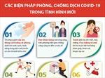 Chín biện pháp phòng, chống dịch COVID-19 trong tình hình mới