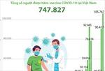 Gần 2 tháng, trên 747.800 người được tiêm chủng vaccine ngừa COVID-19