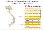 Cập nhật ca mắc COVID-19 trong nước từ 27/4/2021 đến nay