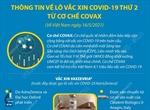 Thông tin về lô vaccine COVID-19 thứ 2 từ cơ chế COVAX