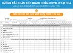 Bảng theo dõi sức khỏe người mắc COVID-19 điều trị tại nhà