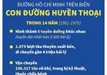 Đường Hồ Chí Minh trên biển: Con đường huyền thoại