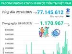Hơn 77,14 triệu liều vaccine phòng COVID-19 đã được tiêm tại Việt Nam