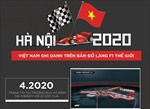 F1 trước ngày khai màn: Những điểm đáng chú ý ở giải đua tỷ đô sắp đến Việt Nam