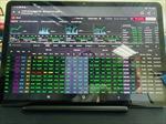 Lực đỡ của nhóm cổ phiếu bluechip góp phần đưa VN-Index tăng vượt mốc 1.300 điểm