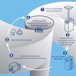 Tetra Pak là công ty đầu tiên ra mắt ống hút giấy cho đồ uống đóng hộp tại châu Âu