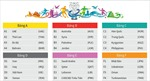Toàn cảnh vòng bảng Asian Cup 2019