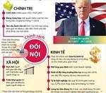 Hai năm cầm quyền đầy biến động của Tổng thống Donald Trump