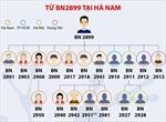 Các chuỗi COVID-19 tại Việt Nam từ cuối tháng 4/2021