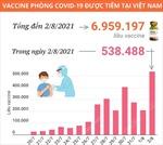 Đã có 538.488 liều vaccine phòng COVID-19 được tiêm trong ngày 2/8/2021