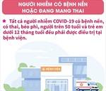 Chăm sóc người nhiễm COVID-19 tại nhà là người có bệnh nền hoặc đang mang thai